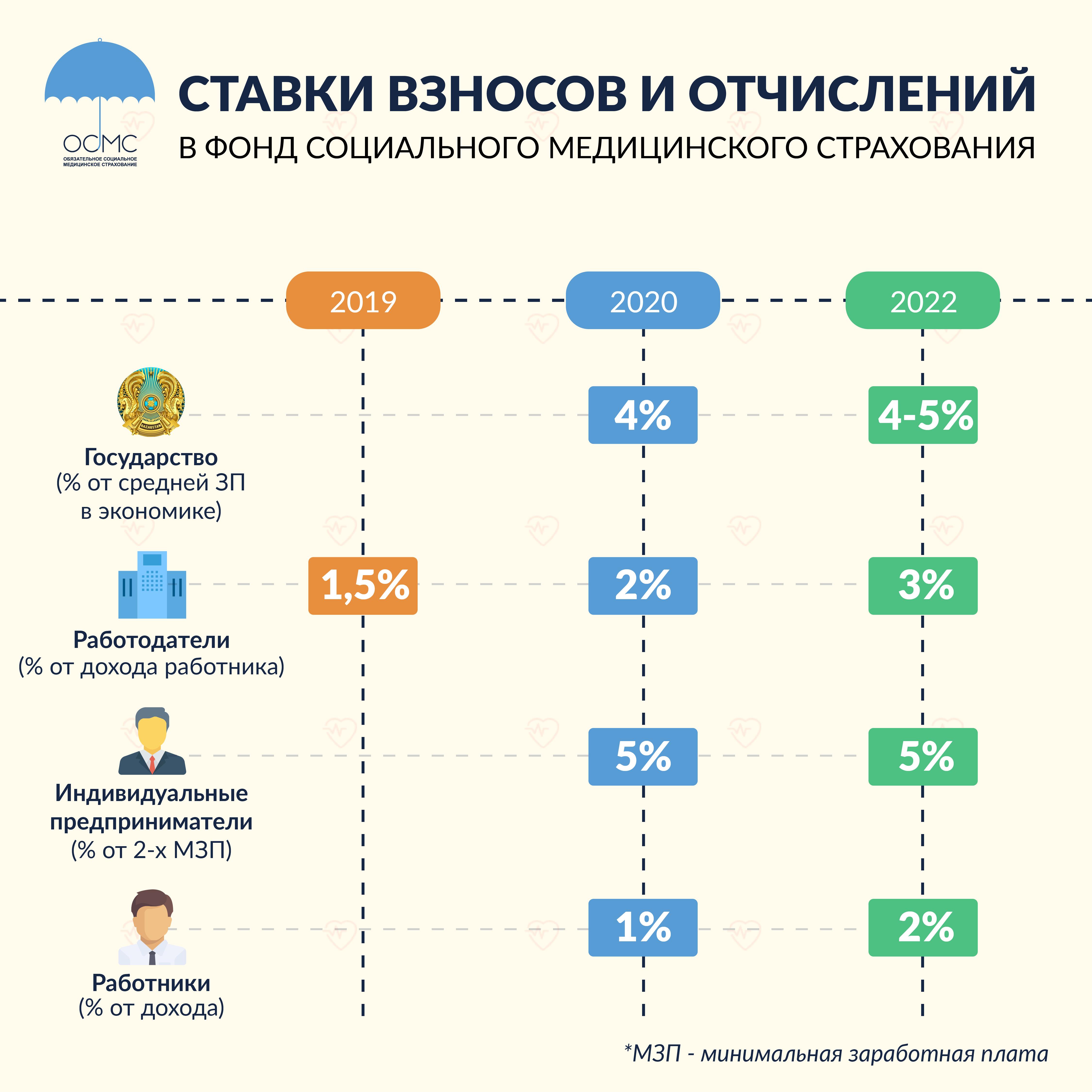 СТАВКИ_Монтажная область 1