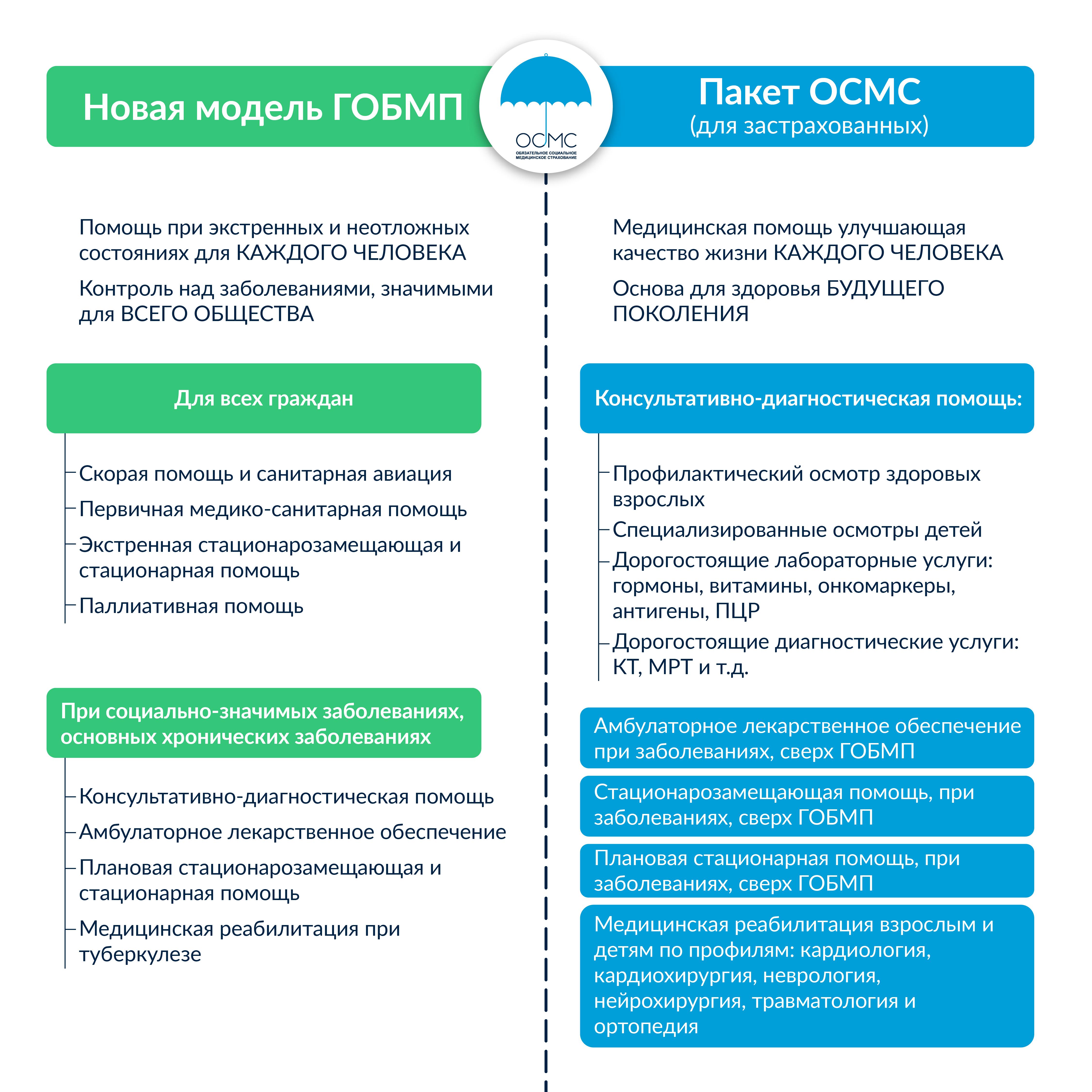 GOBMP OSMS_Монтажная область 1